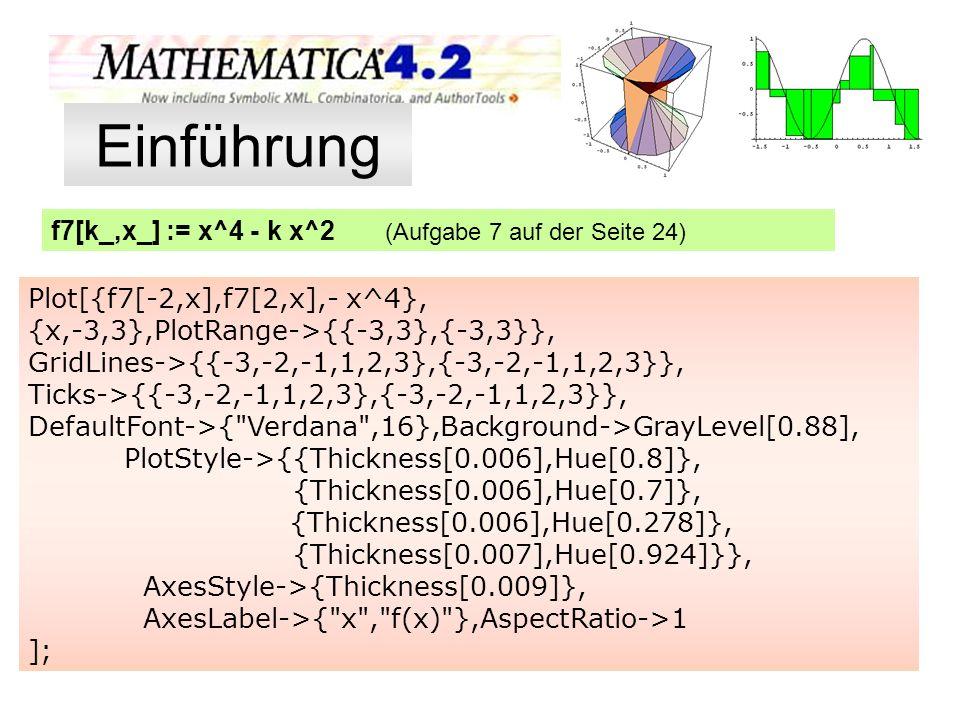 Einführung f7[k_,x_] := x^4 - k x^2 (Aufgabe 7 auf der Seite 24)
